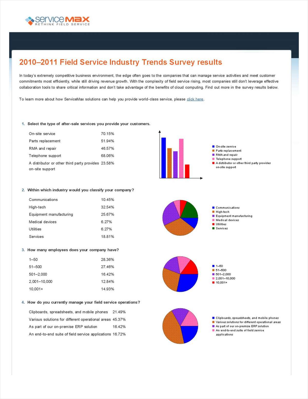 2010-2011 Field Service Industry Trends Report