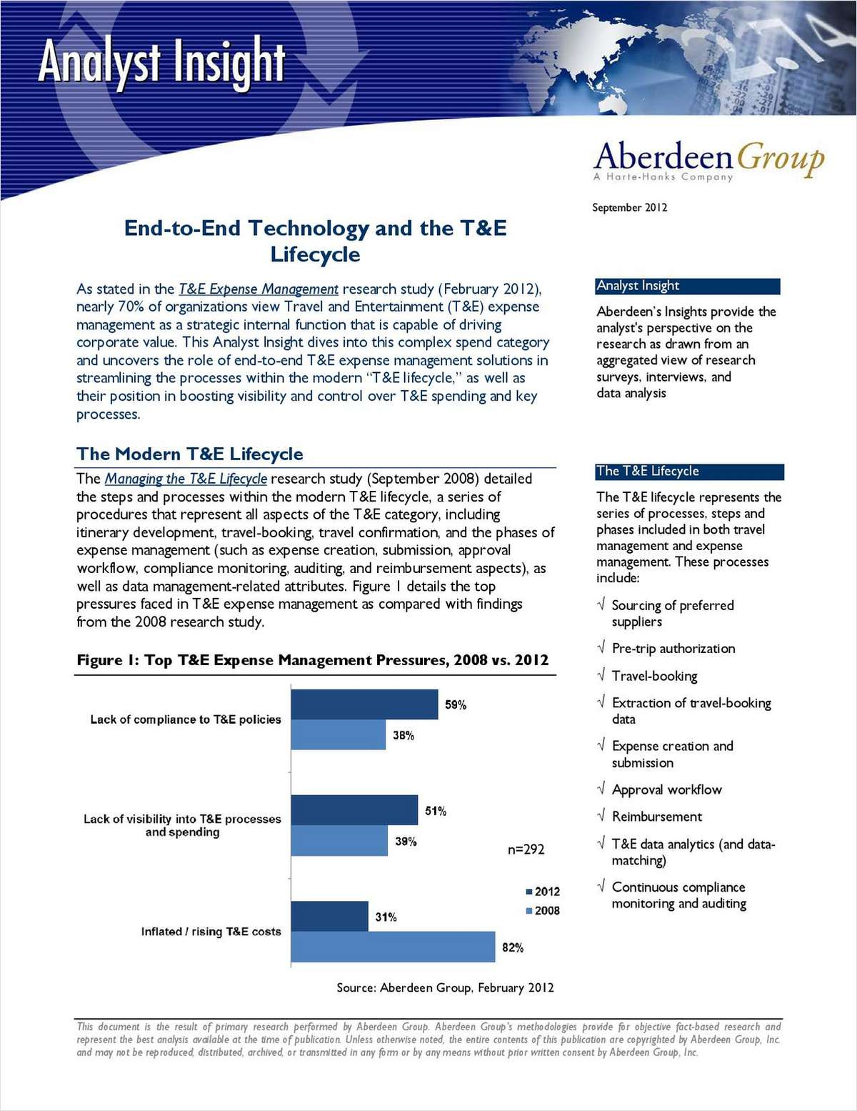 End-to-End Technology and the T&E Lifecycle