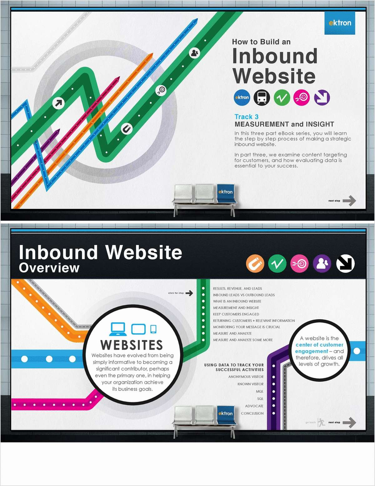 How to Build an Inbound Website: Measurement & Insight