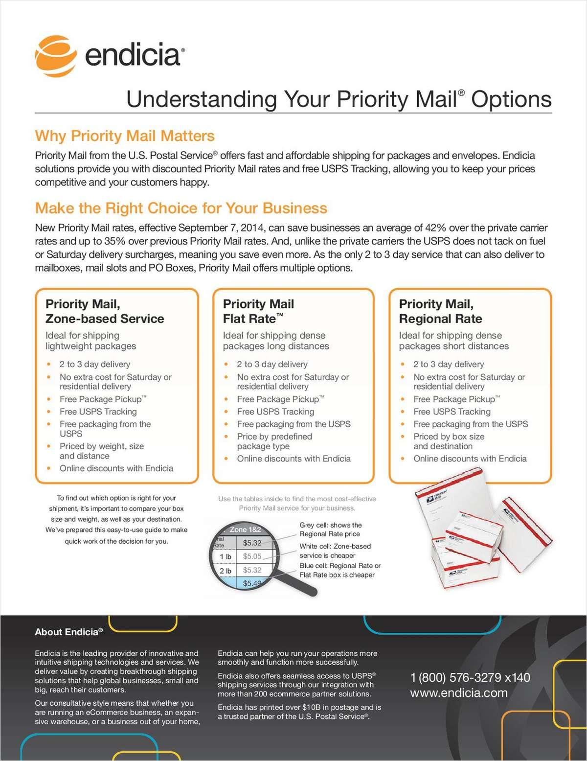 Understanding Priority Mail Options