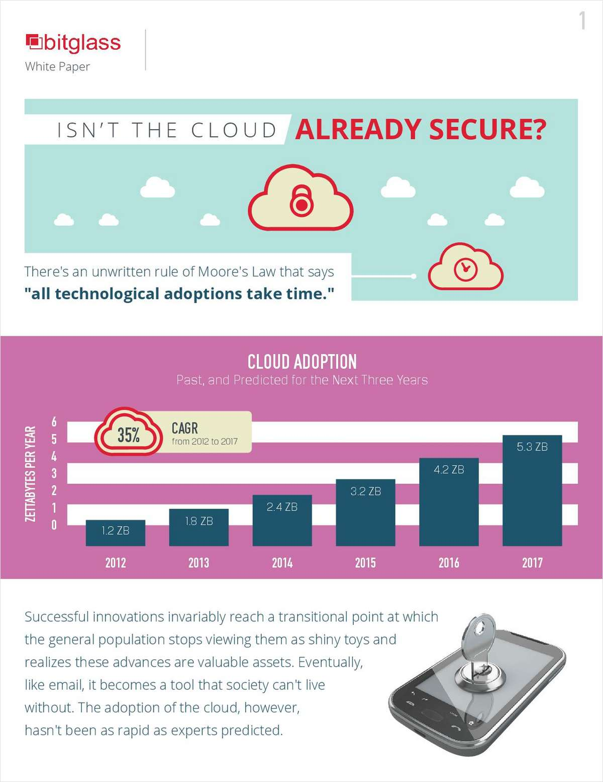 Isn't The Cloud Already Secure?