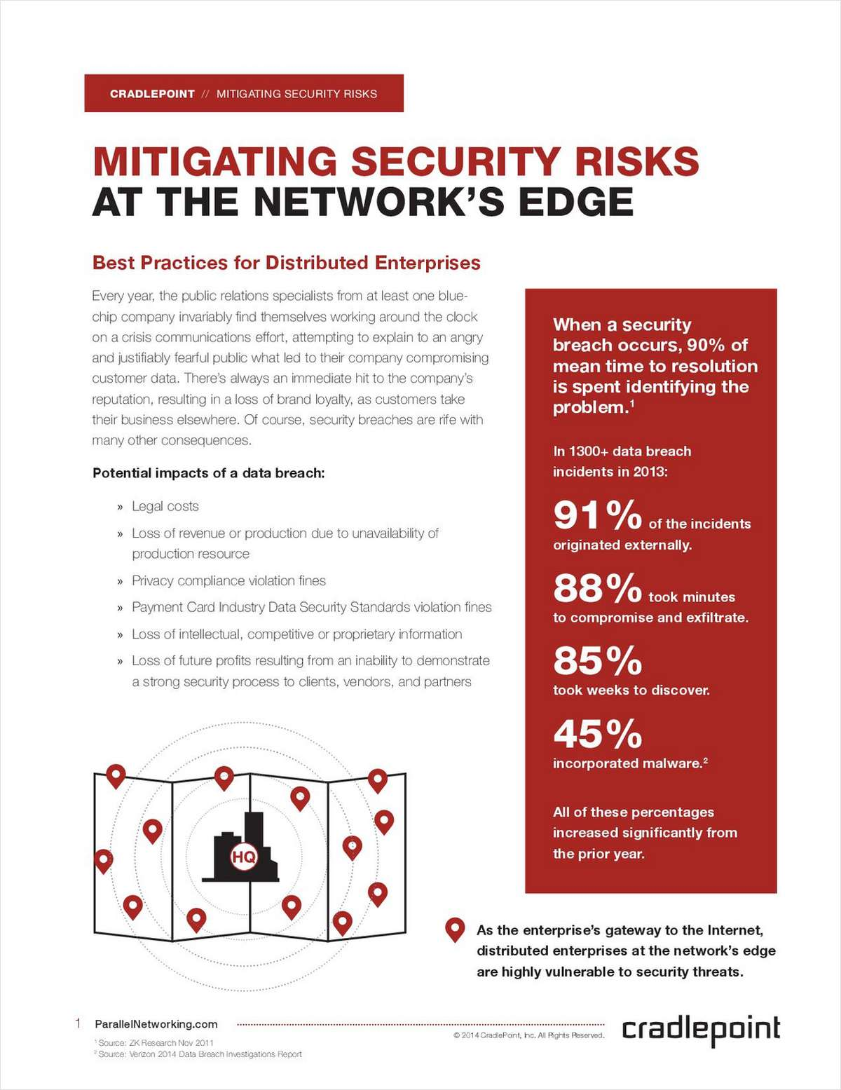 Mitigating Security Risks at the Network's Edge