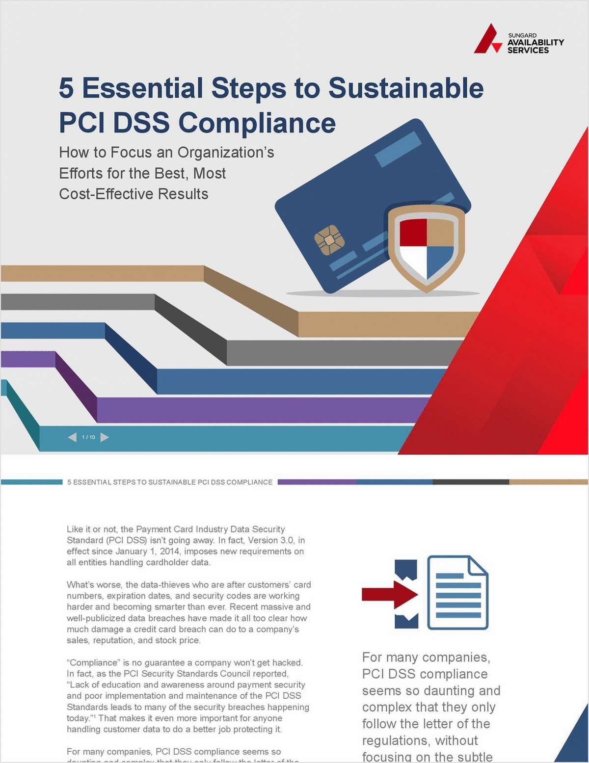 5 Essential Steps to Sustainable PCI DSS Compliance