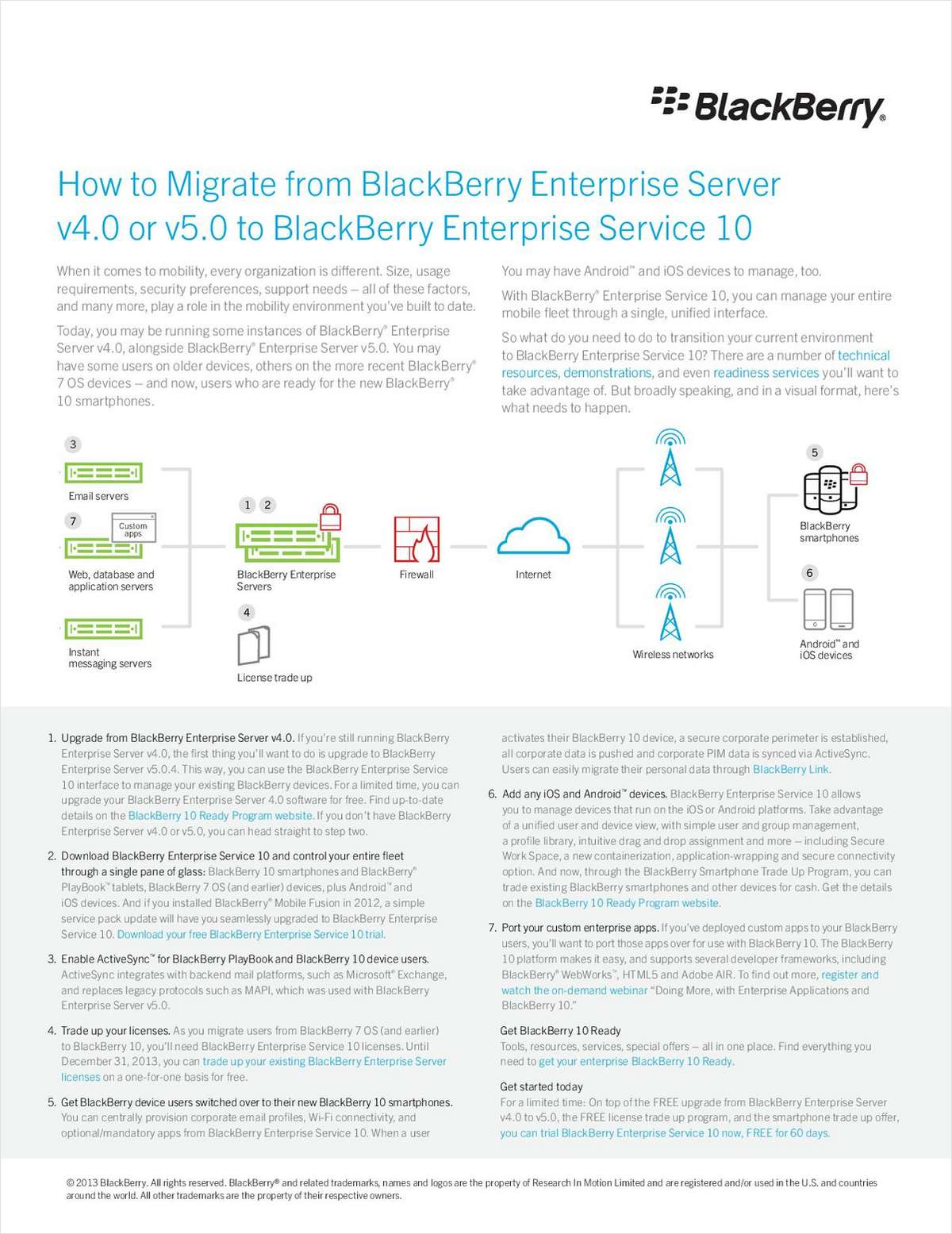 How to Transition Your Current BlackBerry Deployment to BlackBerry Enterprise Service 10