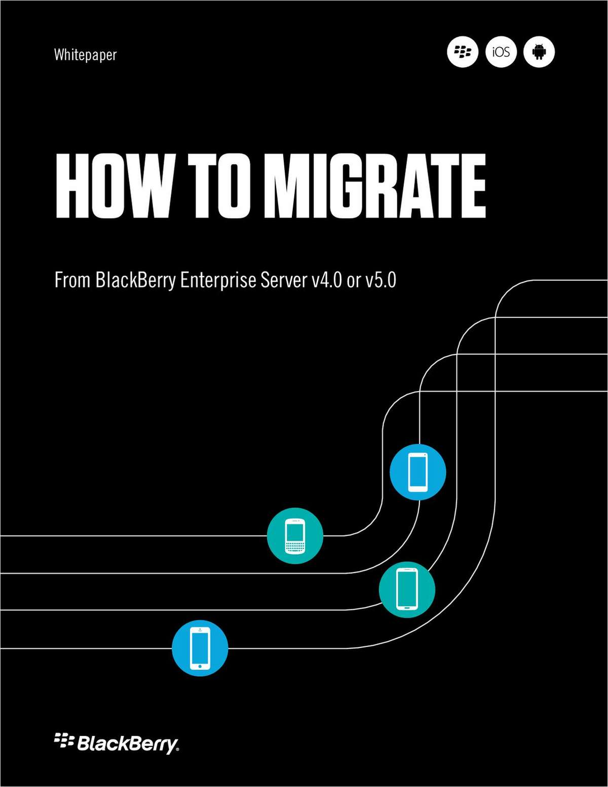 How to Migrate from BlackBerry Enterprise Server v4.0 or v5.0 to BlackBerry Enterprise Service 10