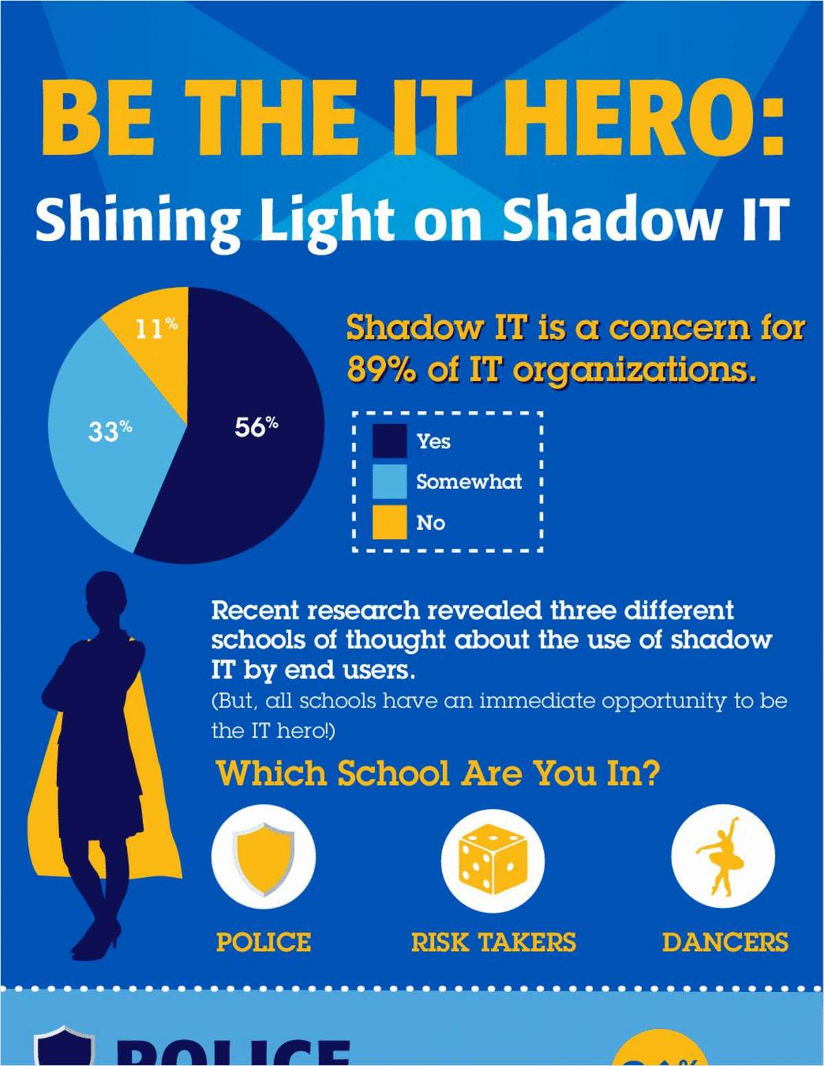 Be the IT Hero: Shining Light on Shadow IT
