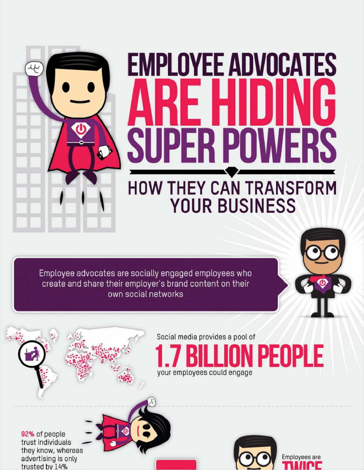 10+ Reasons Why Employee Advocates are Super Heroes That Will Transform Your Business