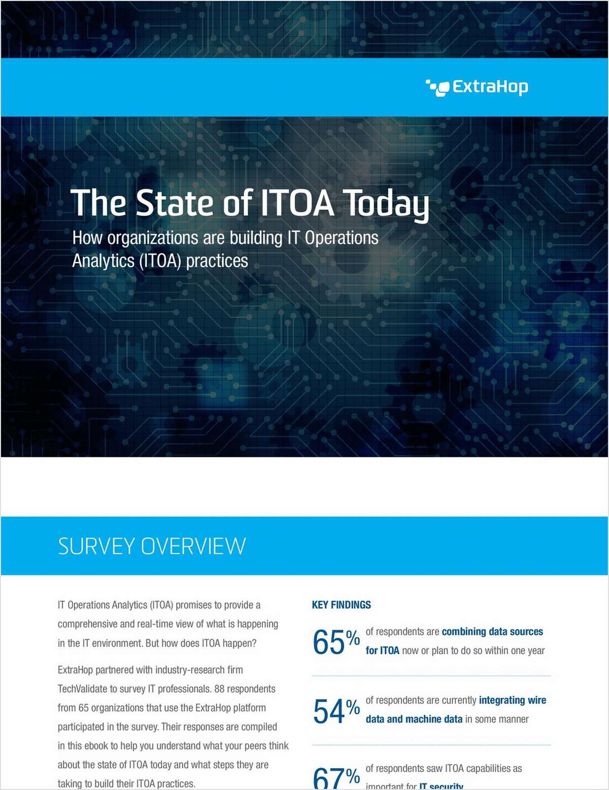 Survey Results: The State of ITOA Today