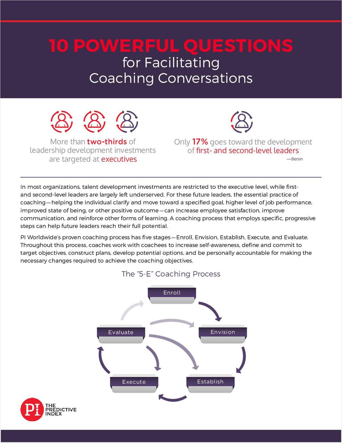 10 Powerful Questions for Facilitating Coaching Conversations