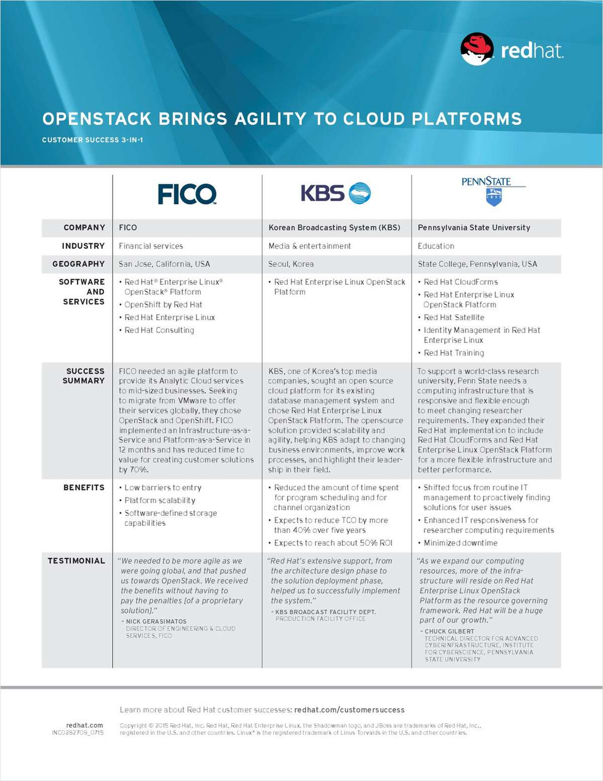 OpenStack Brings Agility to Cloud Platforms