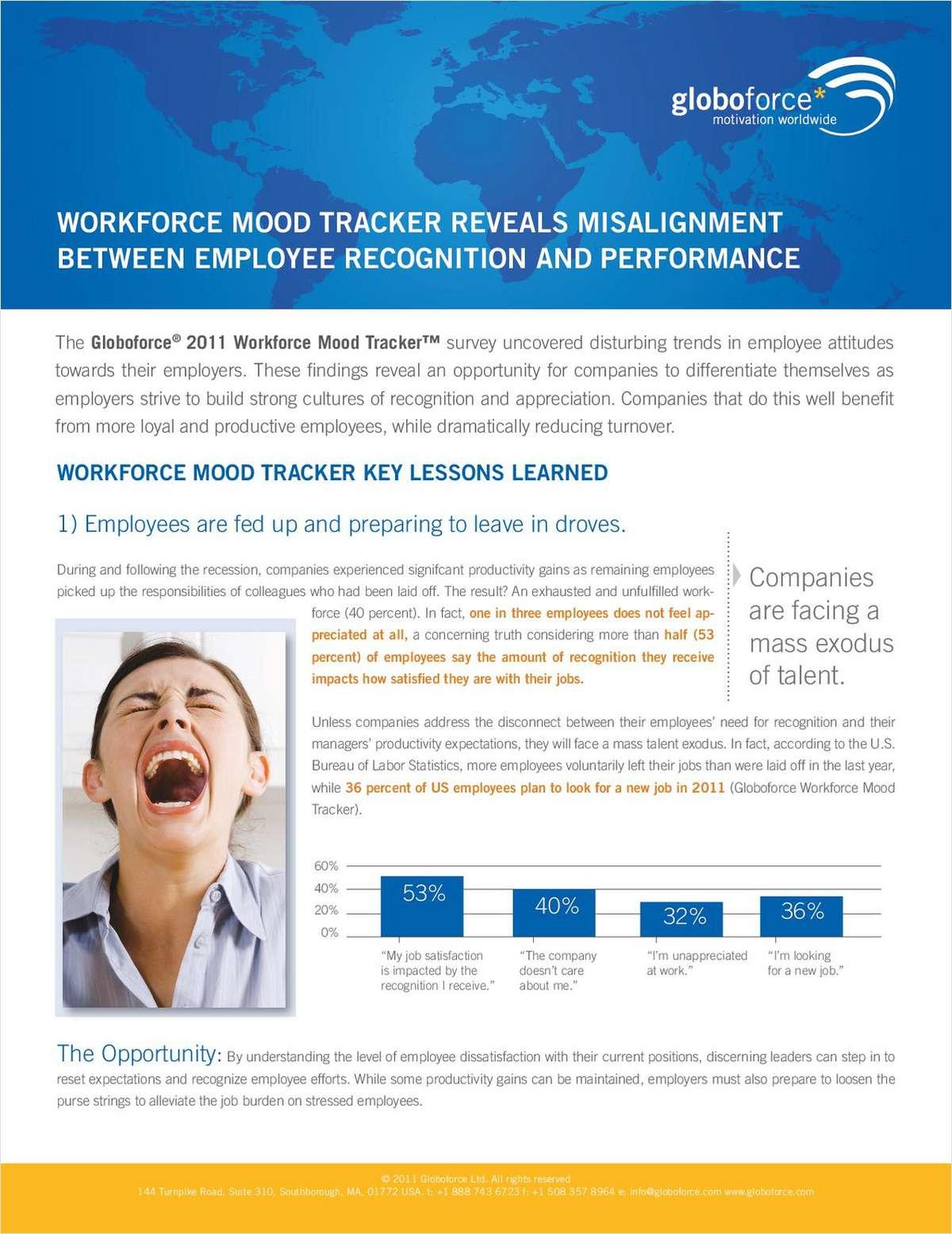 Workforce Mood Tracker Executive Brief