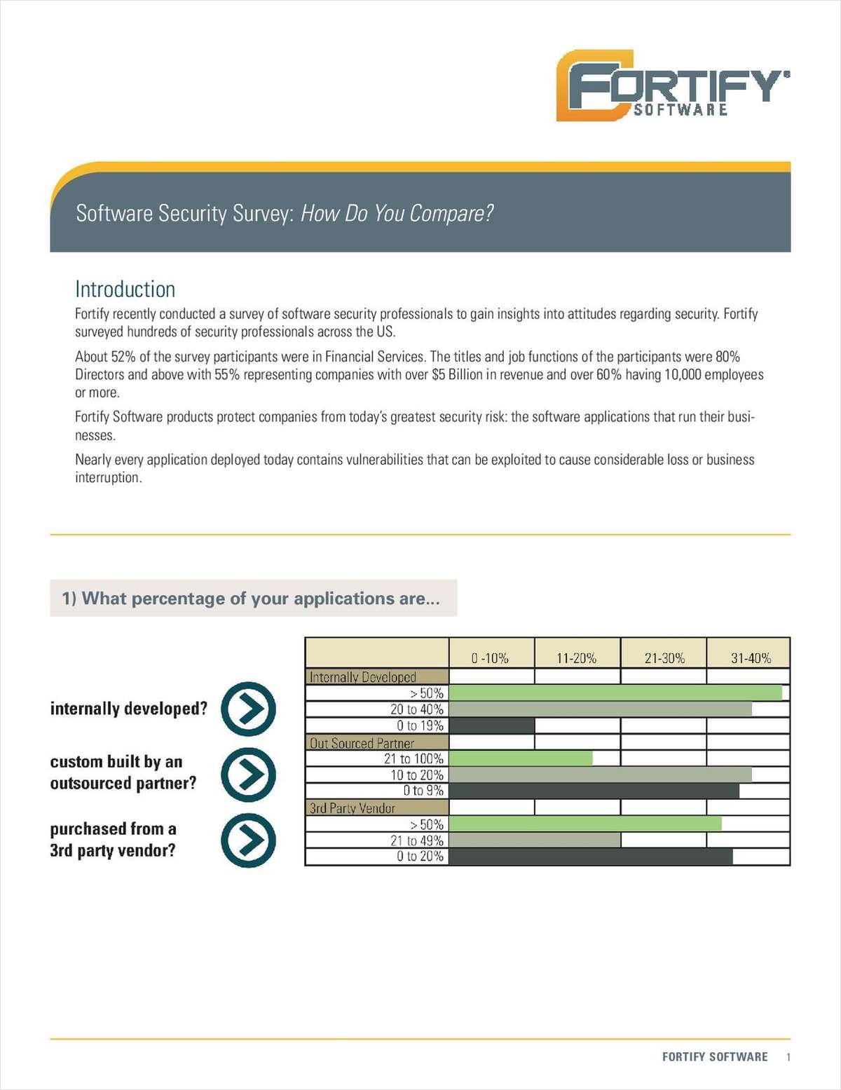 Software Security Survey: How Do You Compare?