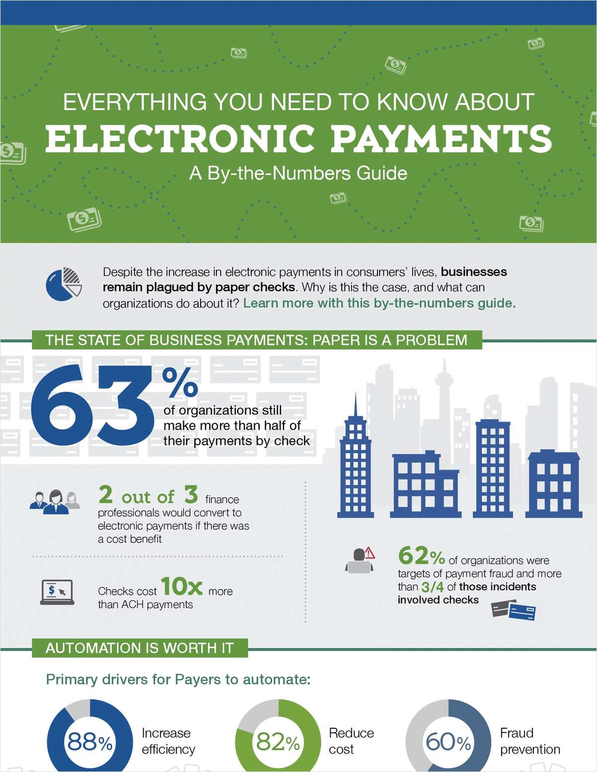 Everything You Need to Know About Electronic Payments