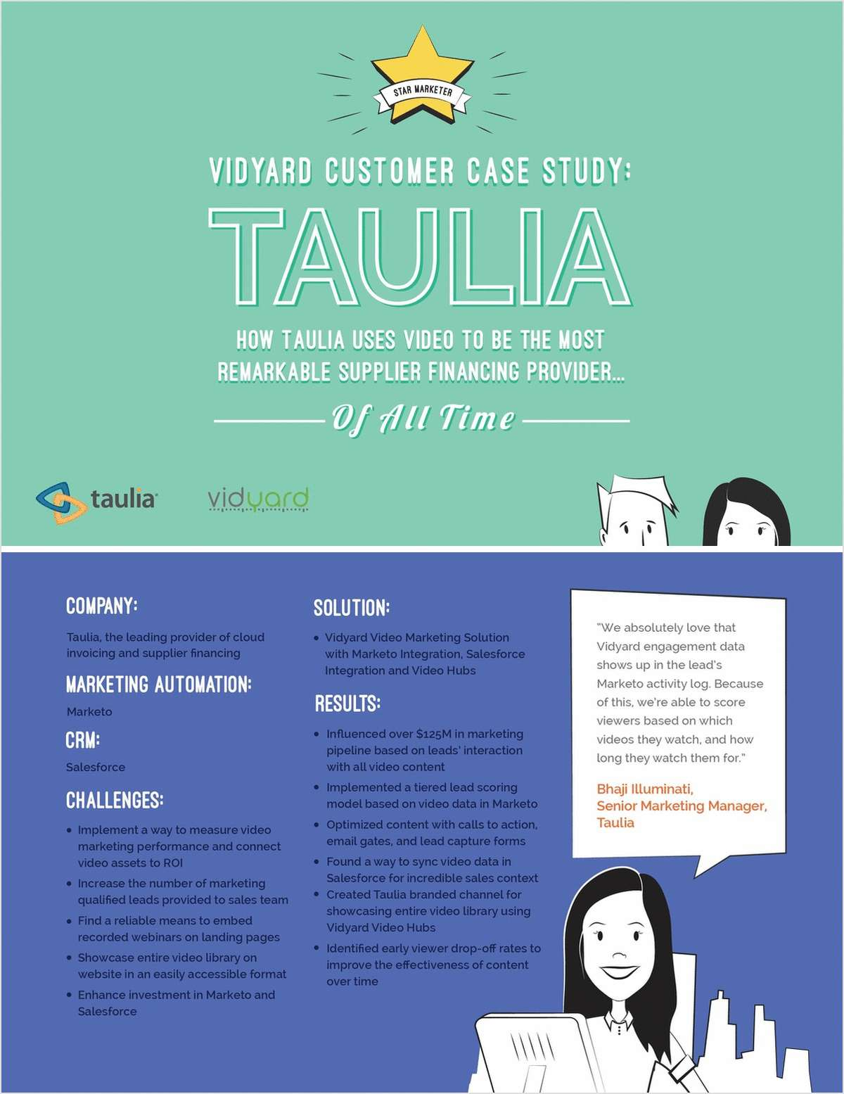 Taulia: A Video Marketing Success Story