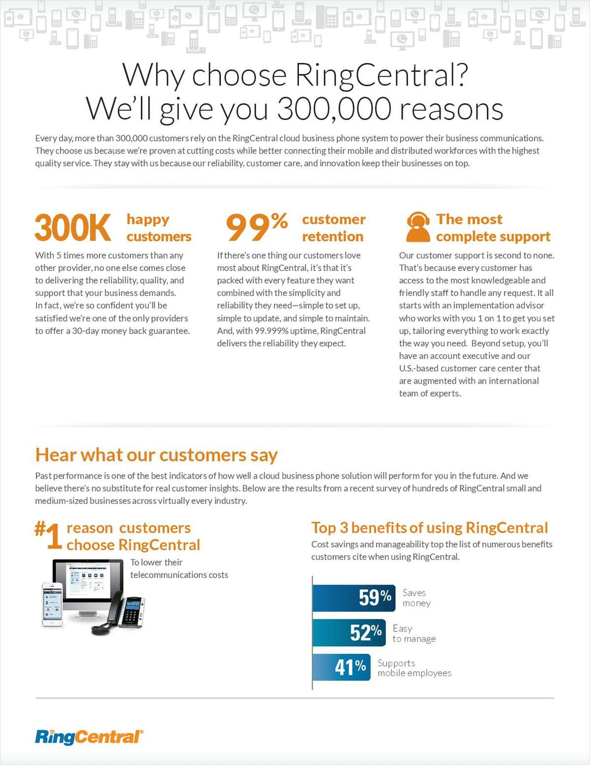 Why Choose RingCentral? We'll Give You 300,000 Reasons!