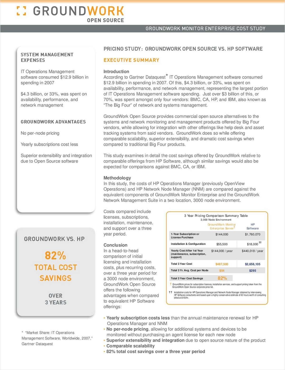 HPOV vs. GroundWork Monitor Enterprise