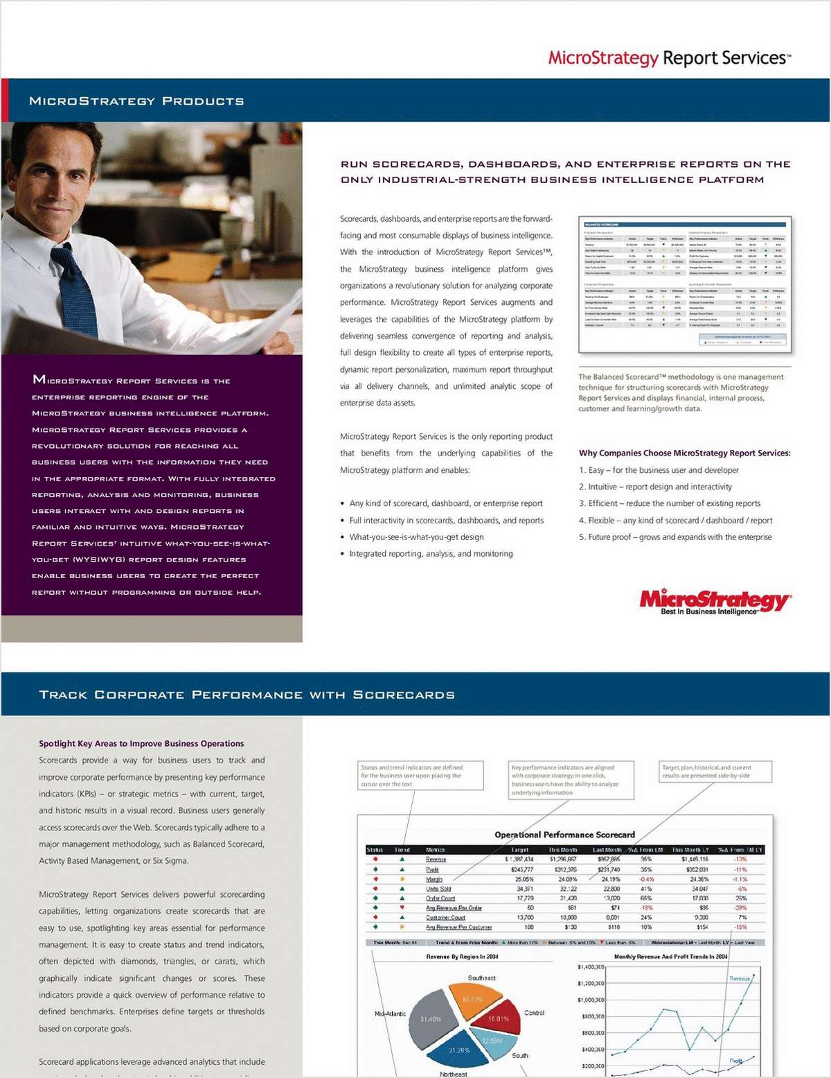 How to Build Interactive Scorecards, Dashboards and Business Reports with MicroStrategy