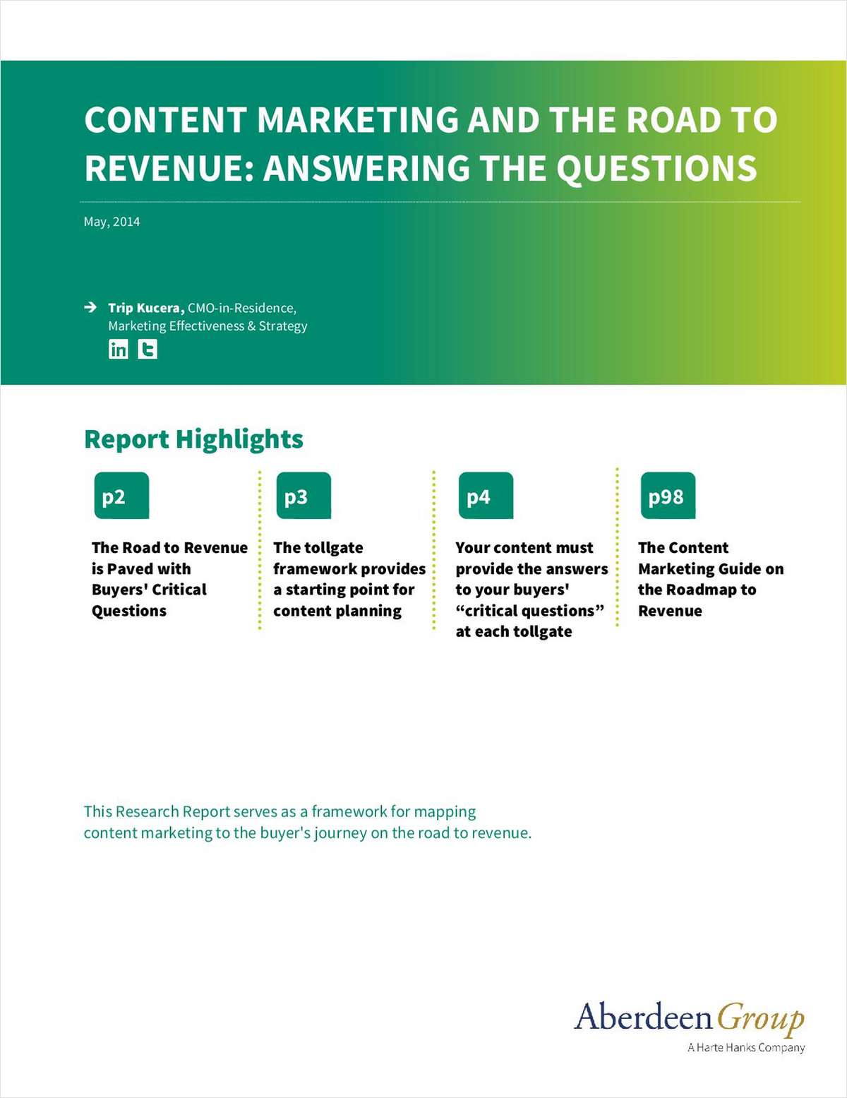 Content Marketing and the Road to Revenue: Answering the Questions