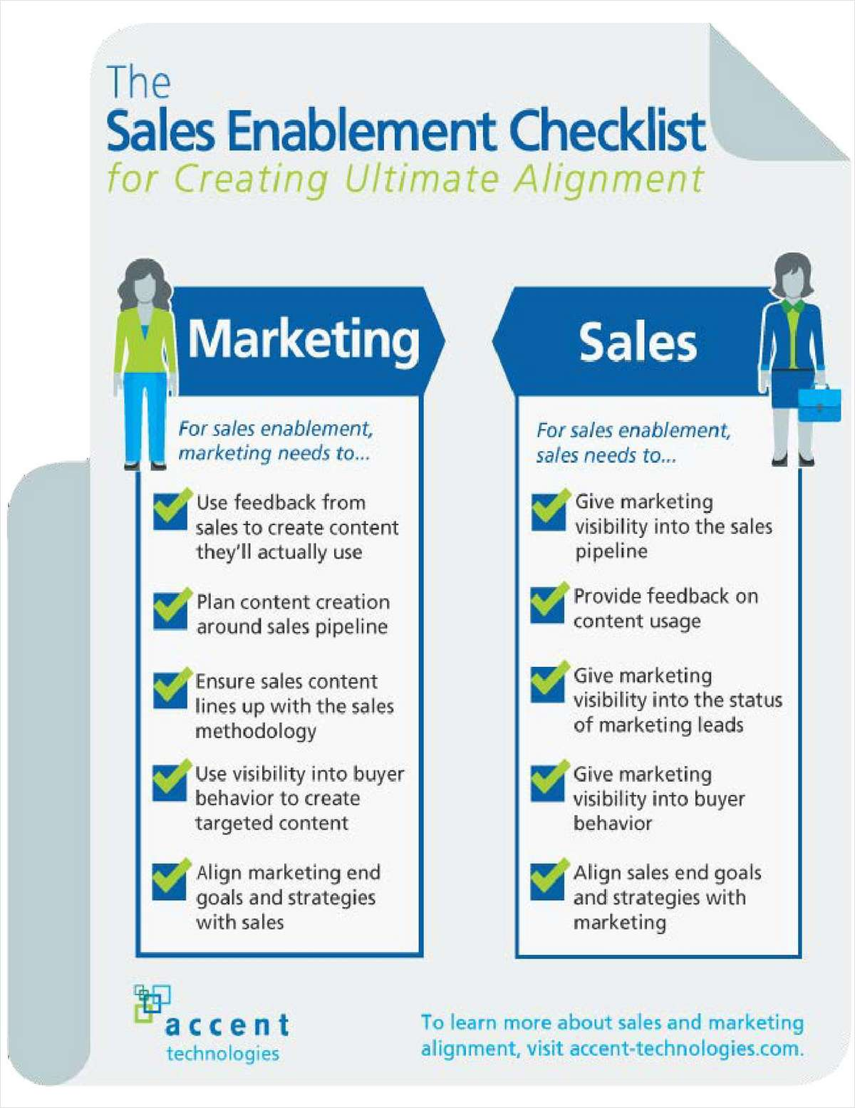 Checklist: Creating Ultimate Sales and Marketing Alignment