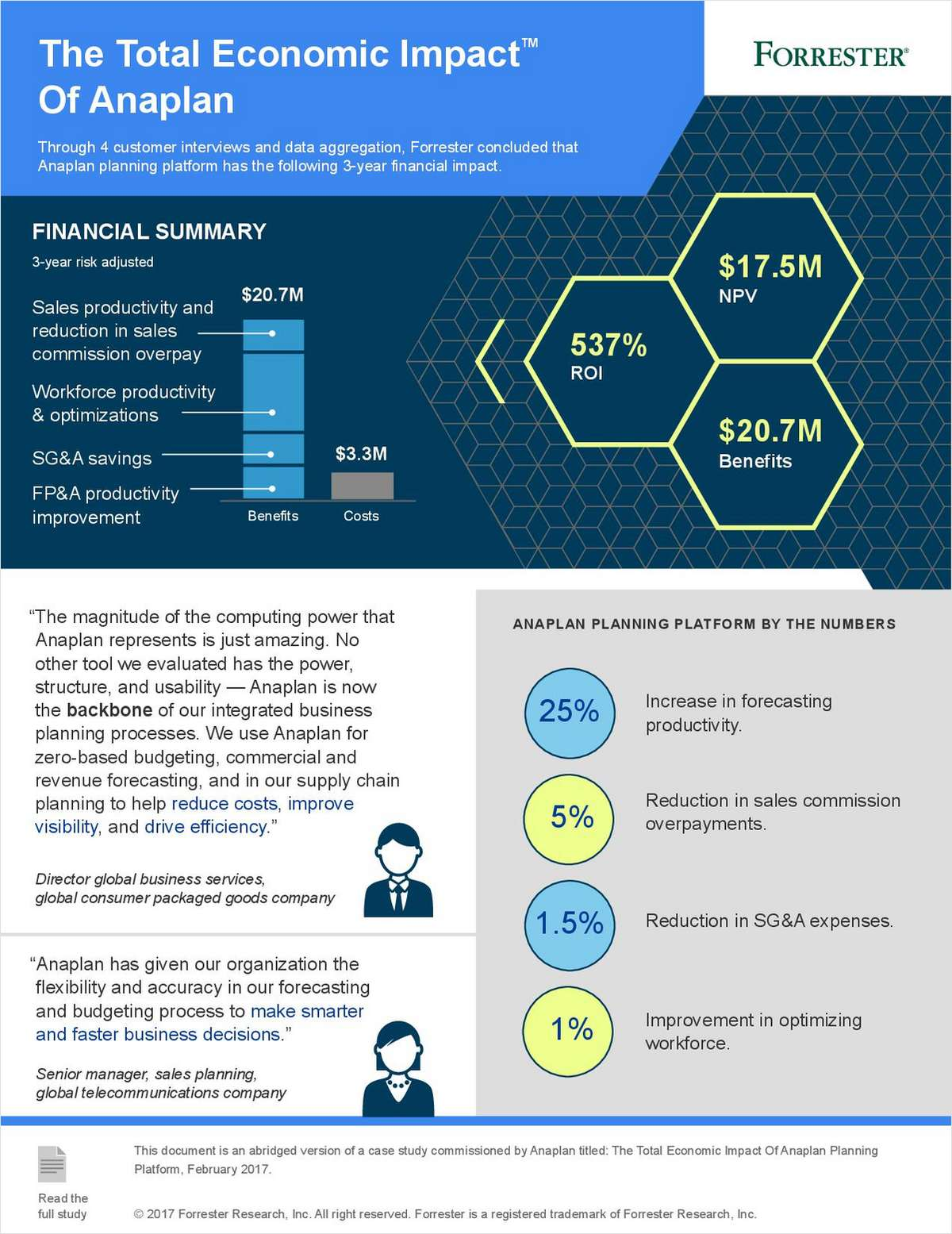 Forrester: The Total Economic Impact of Anaplan, Free Anaplan, Inc on