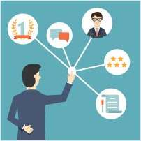Contact Centers Give Your Customer Loyalty Program The Edge It Needs