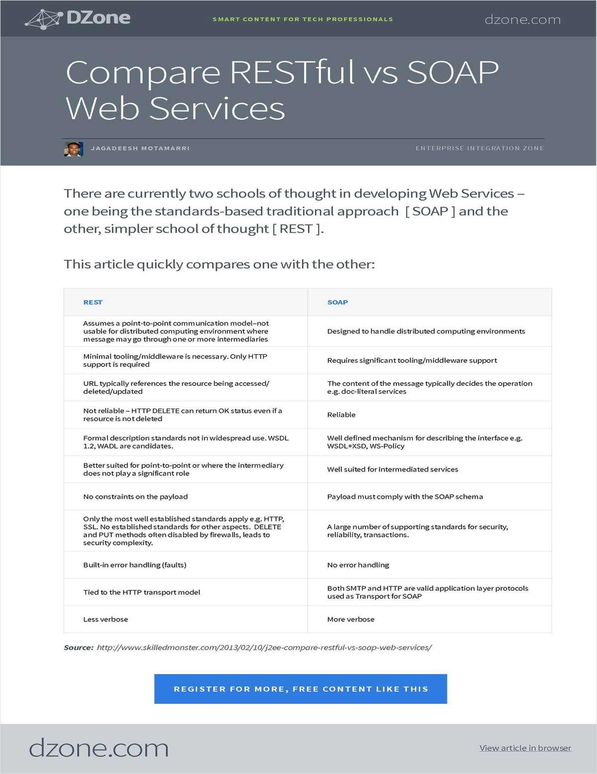 Compare RESTful vs SOAP Web Services