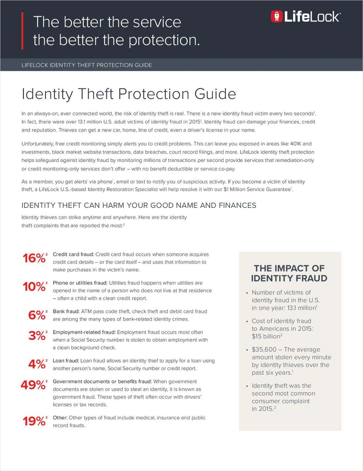 Instant access white paper the impact of identity theft