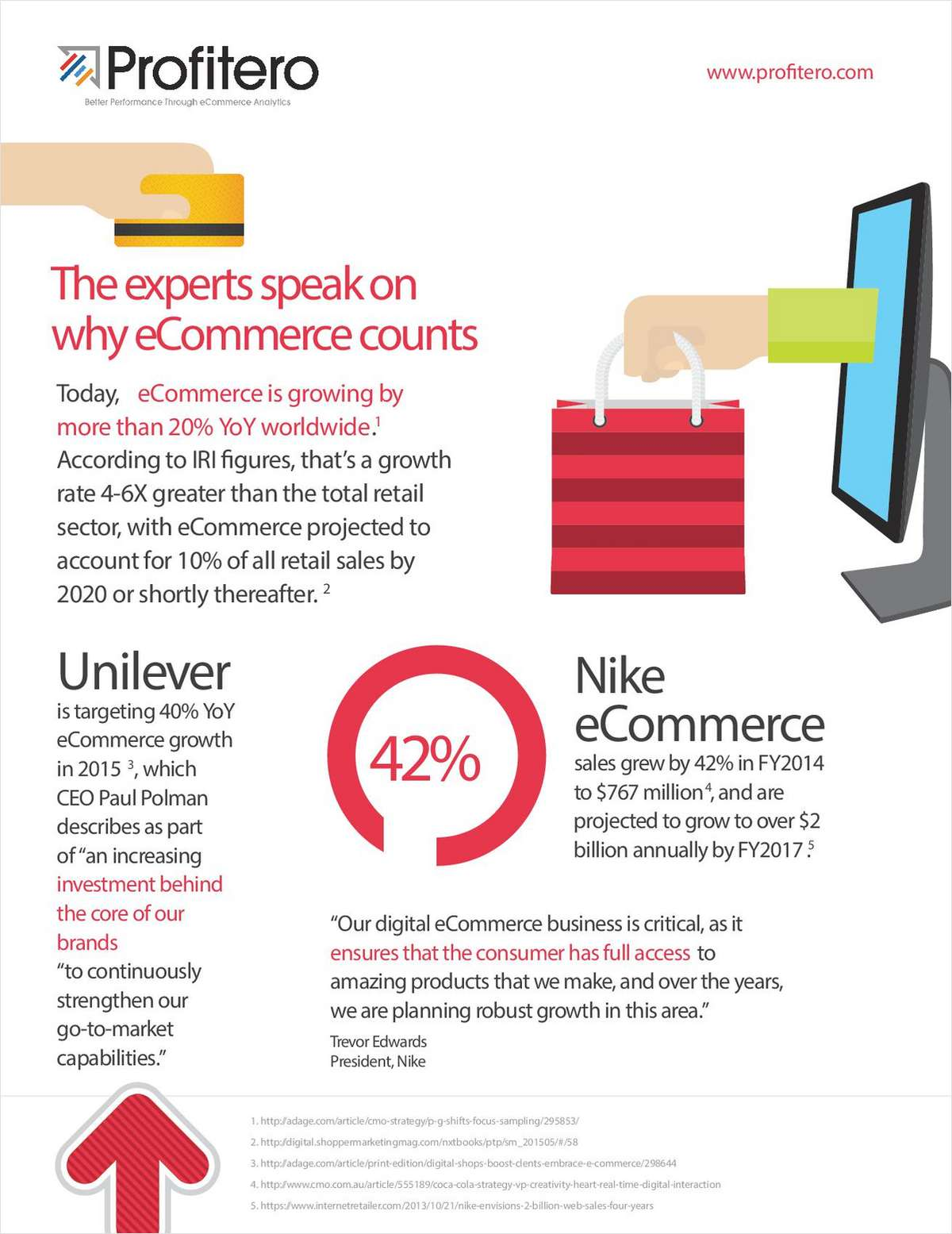 The Experts Speak On Why Ecommerce Counts