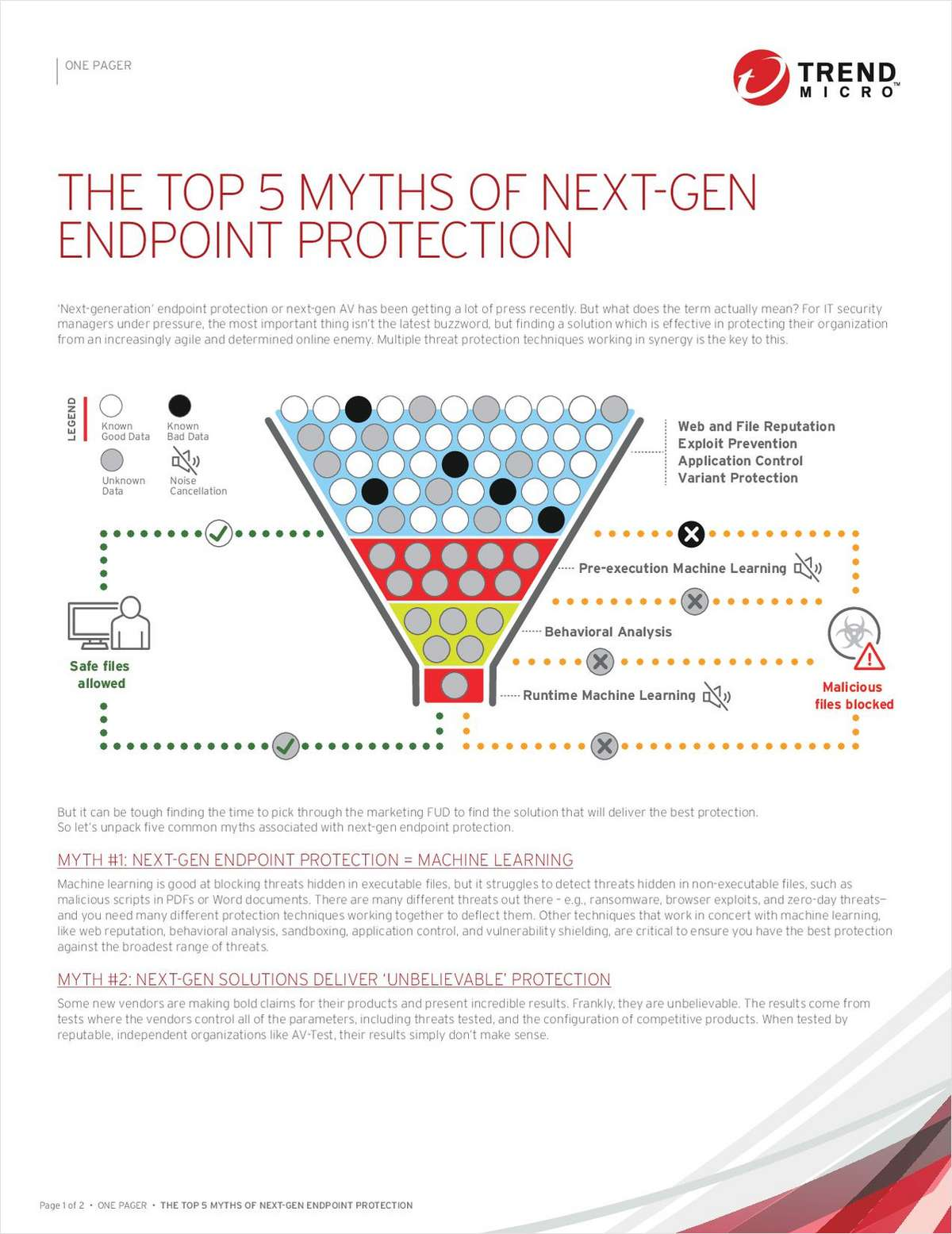 The Top 5 Myths of Next-Gen Endpoint Protection