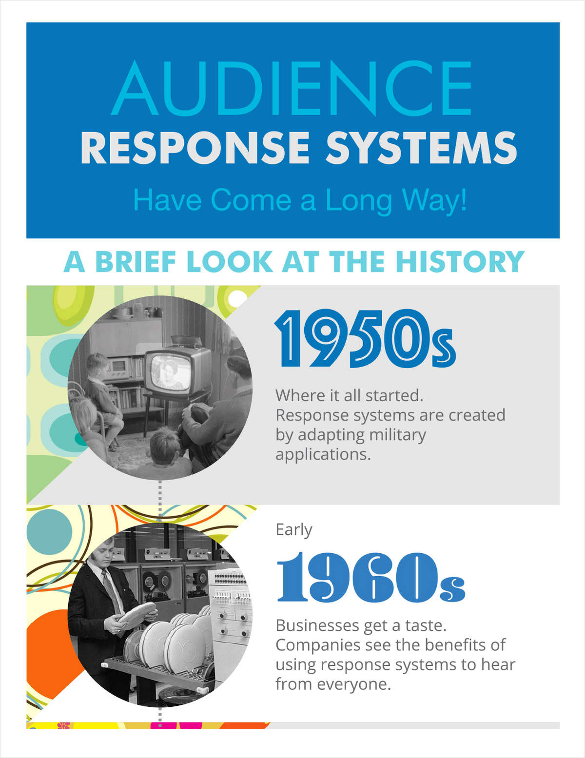 The Evolution of Assessment Technology: A Brief Look at the History