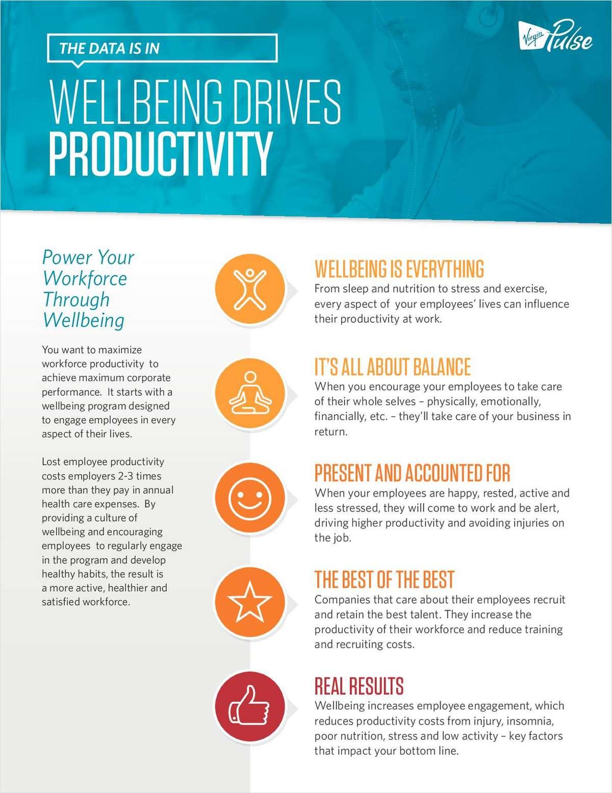 Power Your Workforce Through Wellbeing