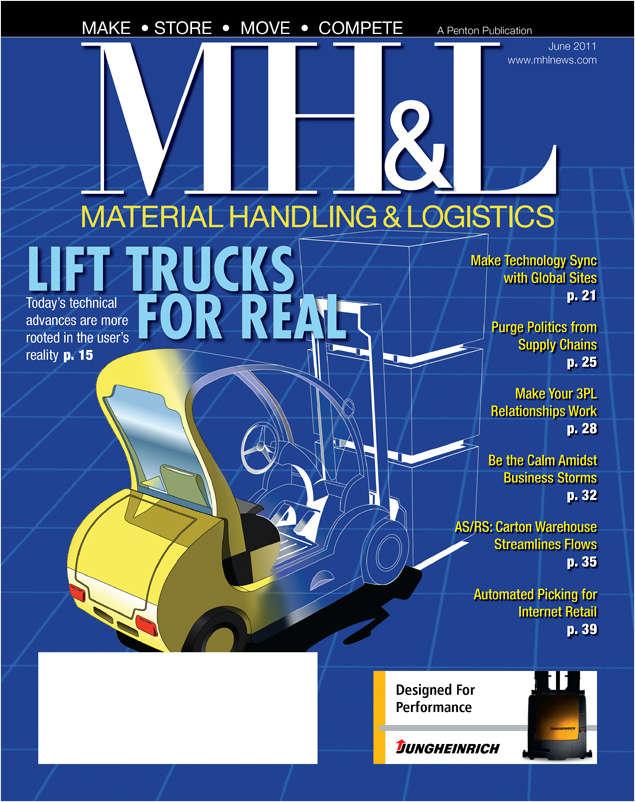 Material Handling & Logistics