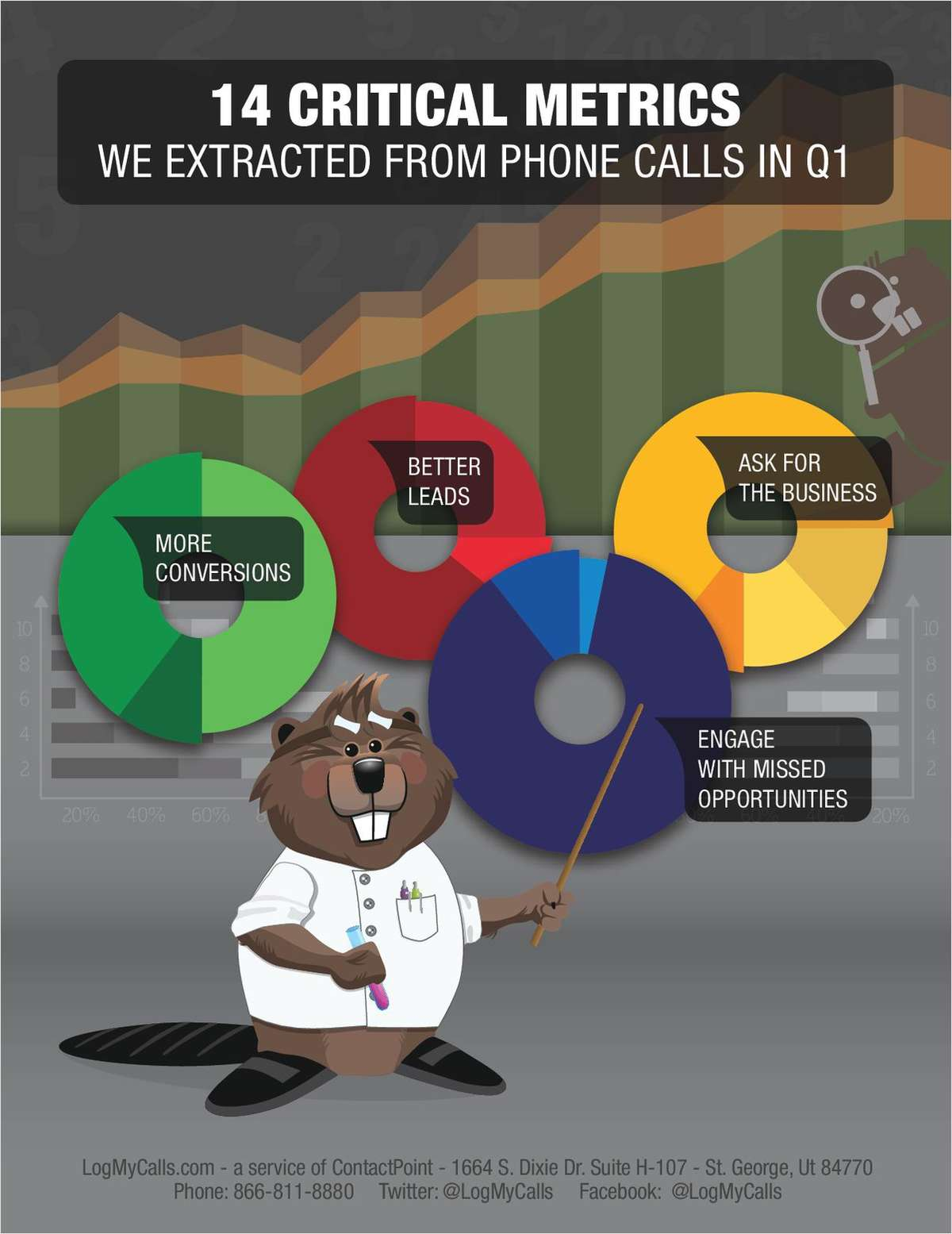 14 Critical Metrics We Extracted from Phone Calls in Q1