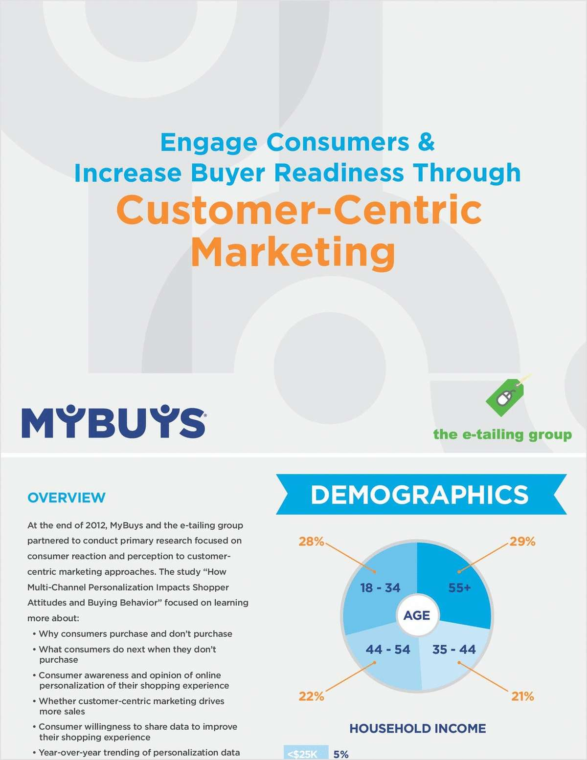 Engage Consumers & Increase Buyer Readiness through Customer-Centric Marketing