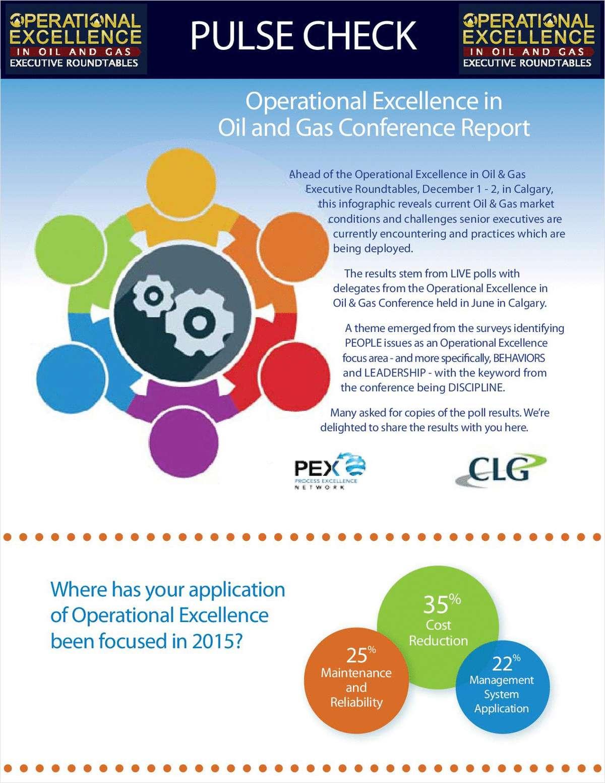 OpEx in Oil & Gas Pulse Check