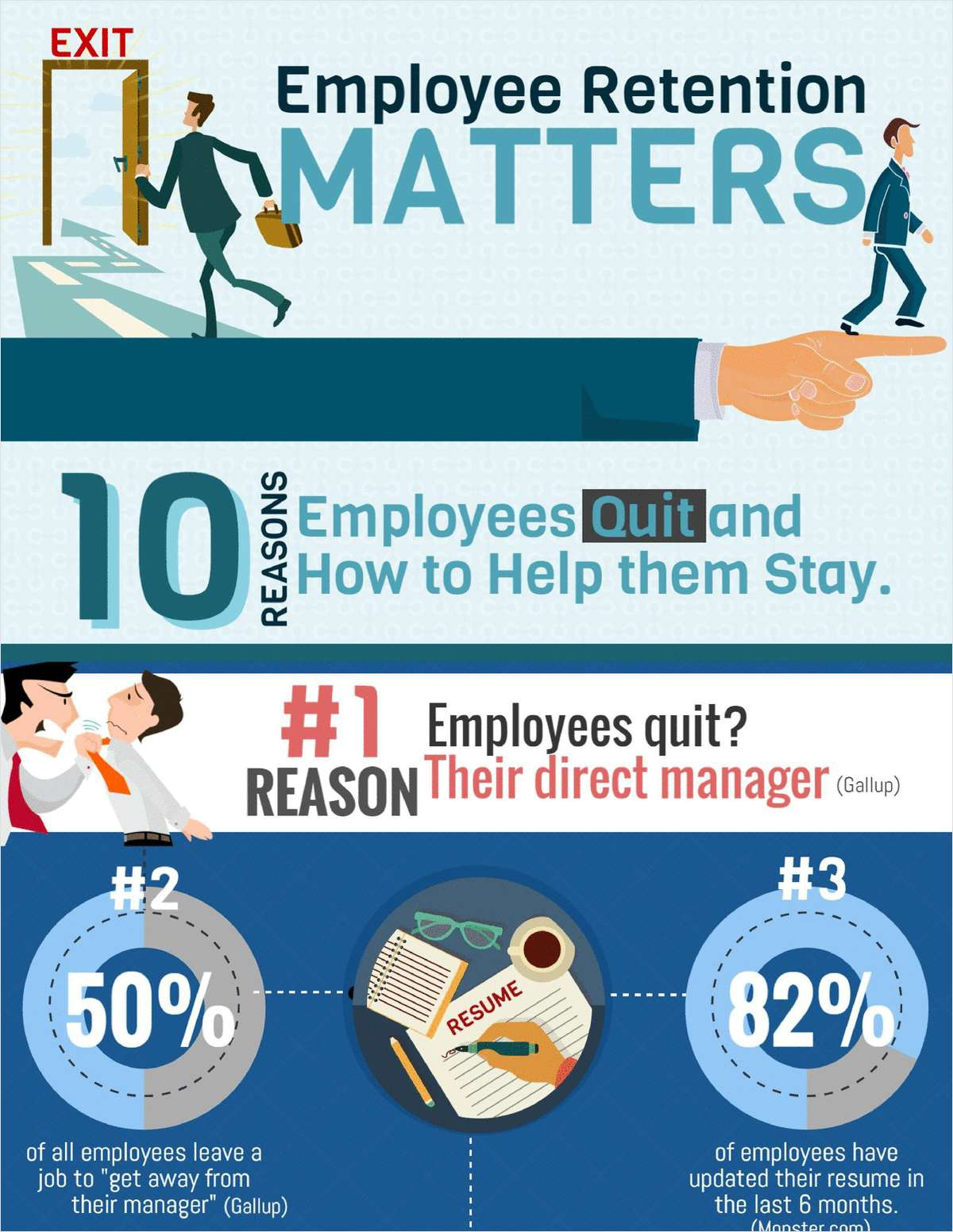 Top 10 Reasons Employees Quit and How to Increase Your Retention
