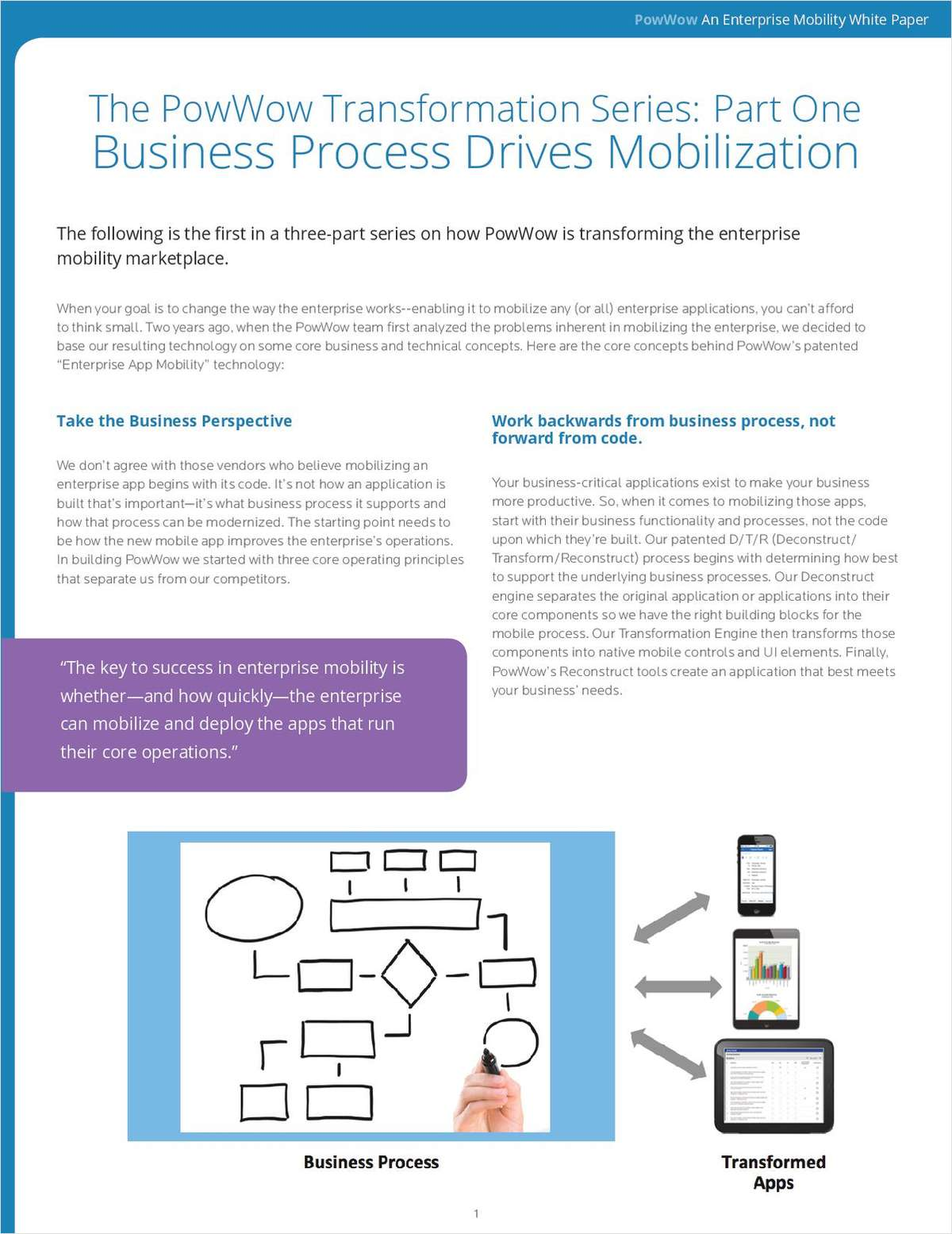 New Whitepaper: Aligning Enterprise Mobility with Business Processes
