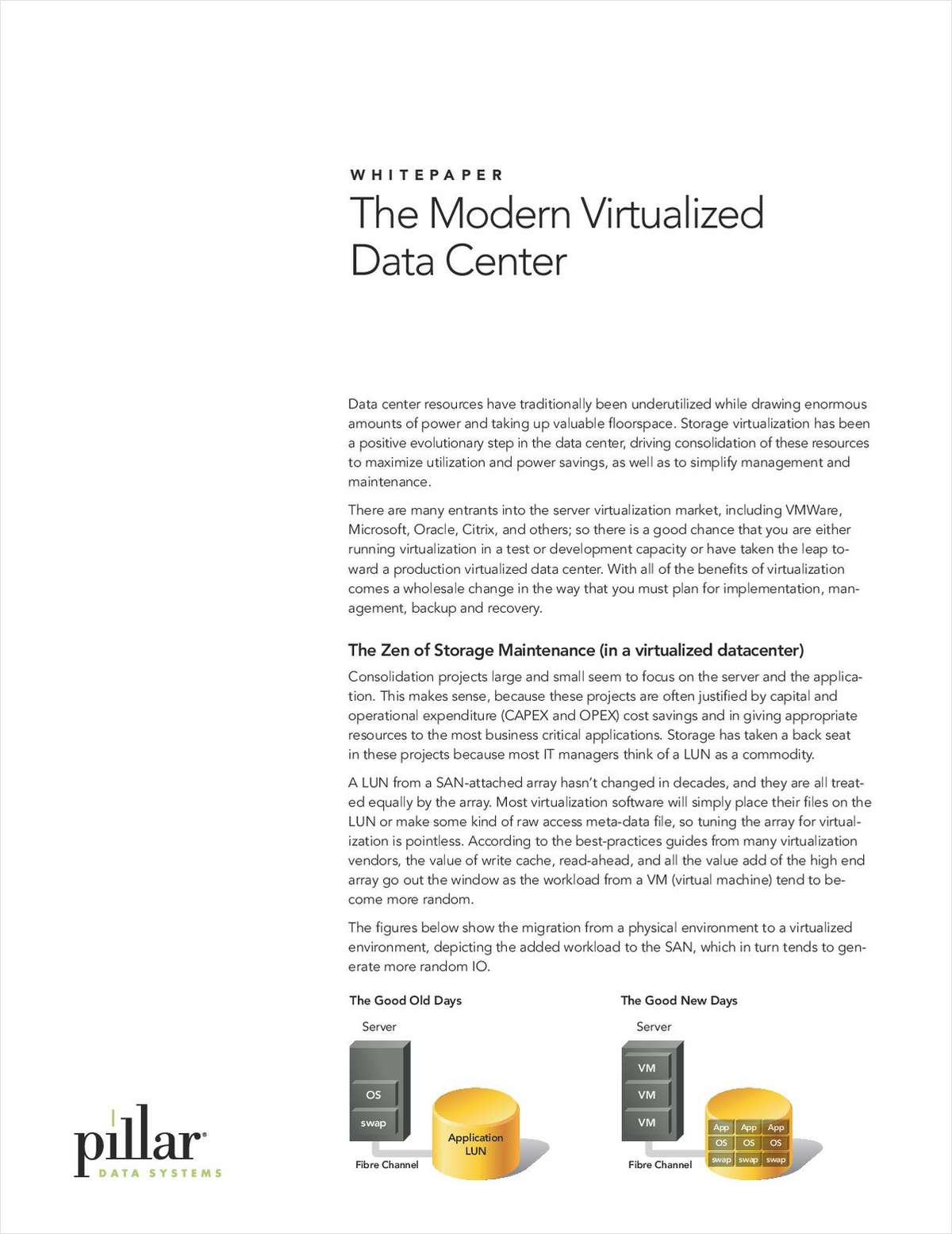 The Modern Virtualized Data Center