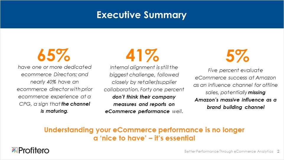 Recent study: As eCommerce channel matures,  it remains under-utilized for brand building.