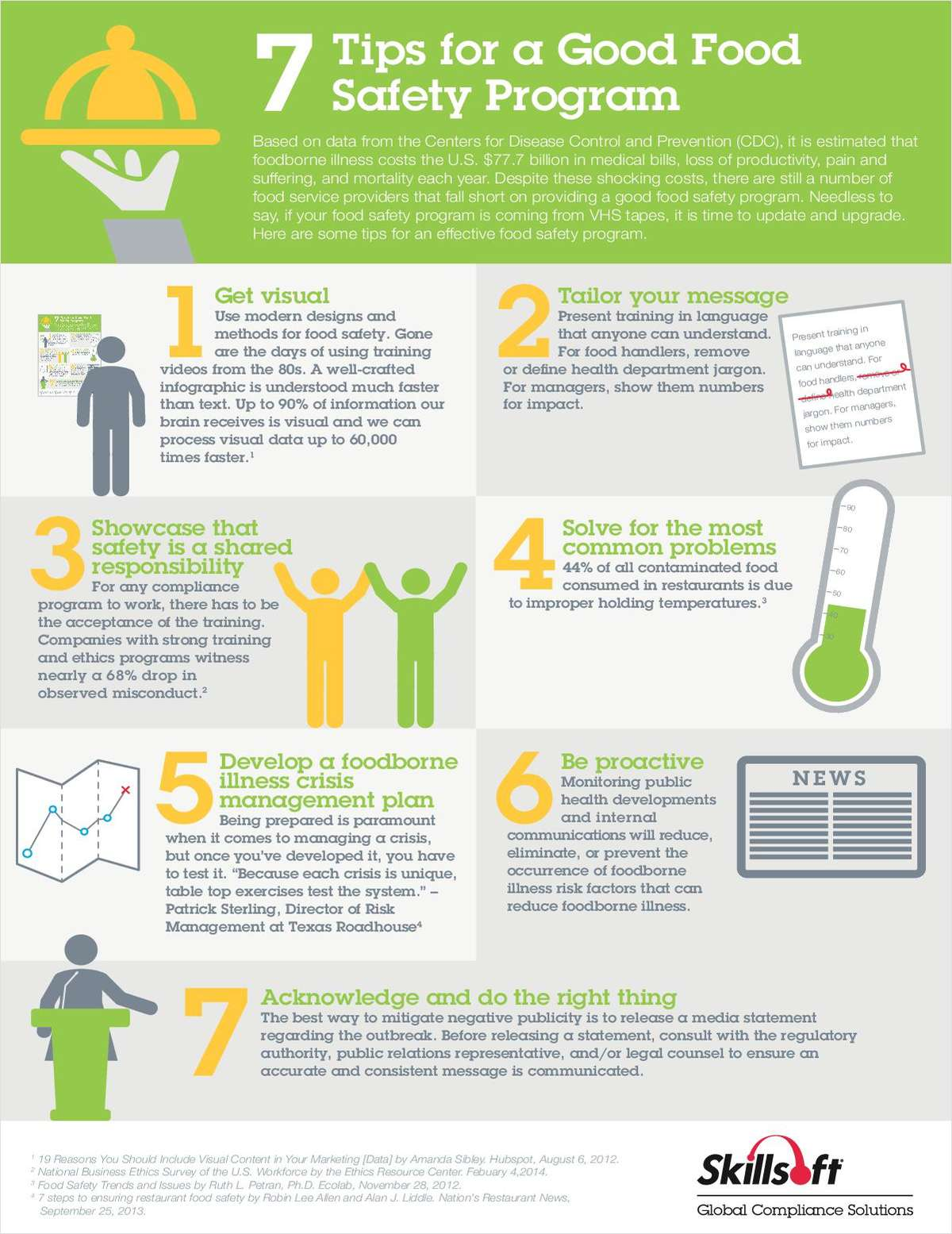 7 Tips for a Good Food Safety Program