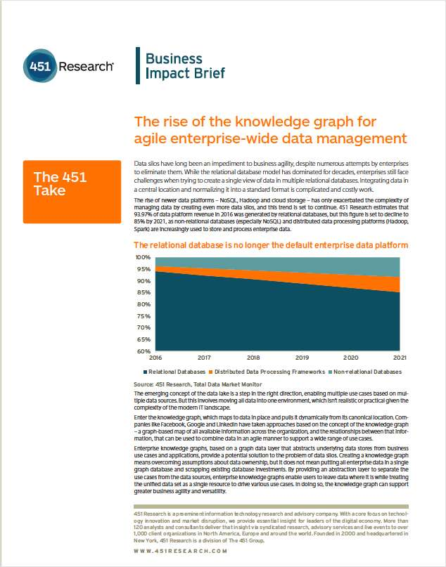The Rise of the Knowledge Graph for Agile Enterprise-wide Data Management