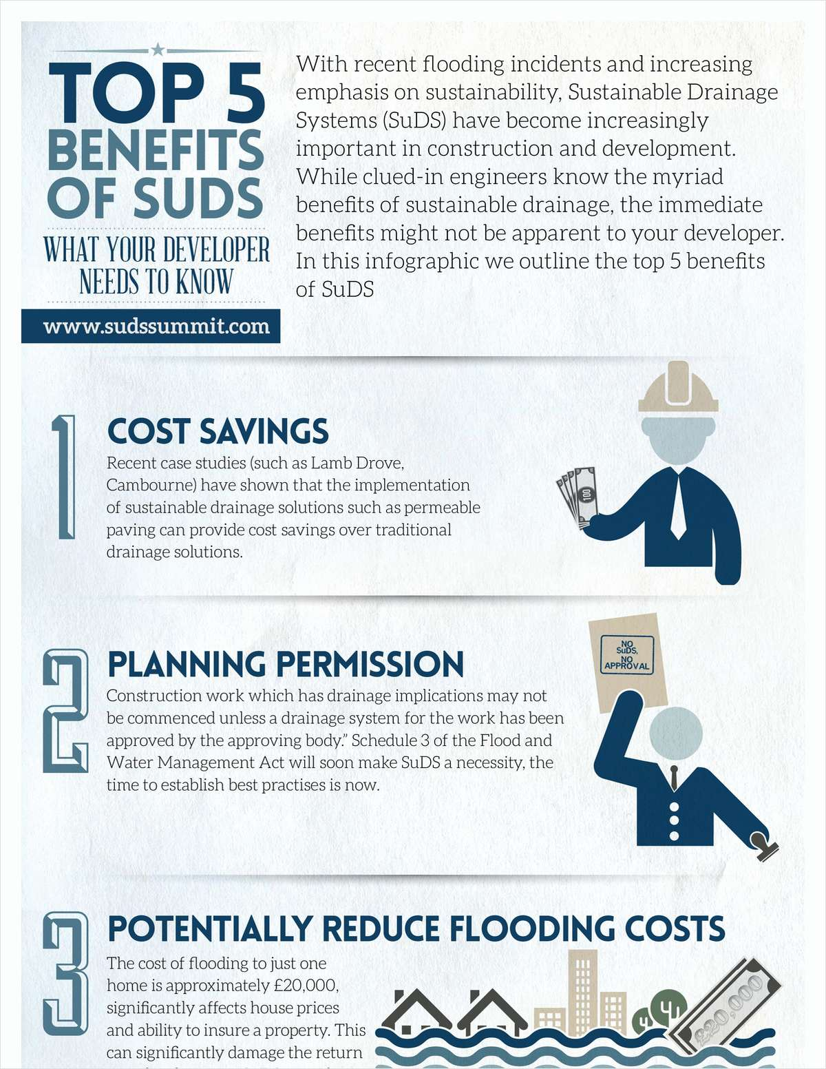 Top 5 Benefits of SuDS - What Your Developer Needs to Know