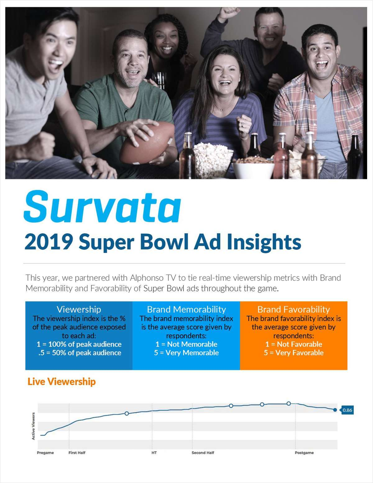 Brand Insights from Super Bowl LIII Advertisements.