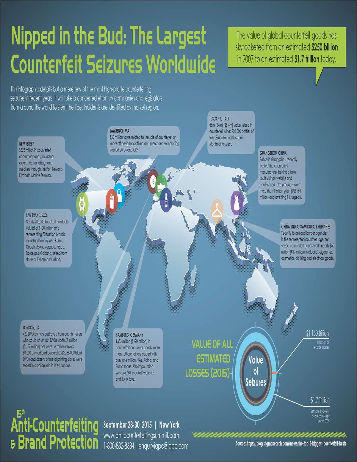 The Largest Counterfeit Seizures Worldwide