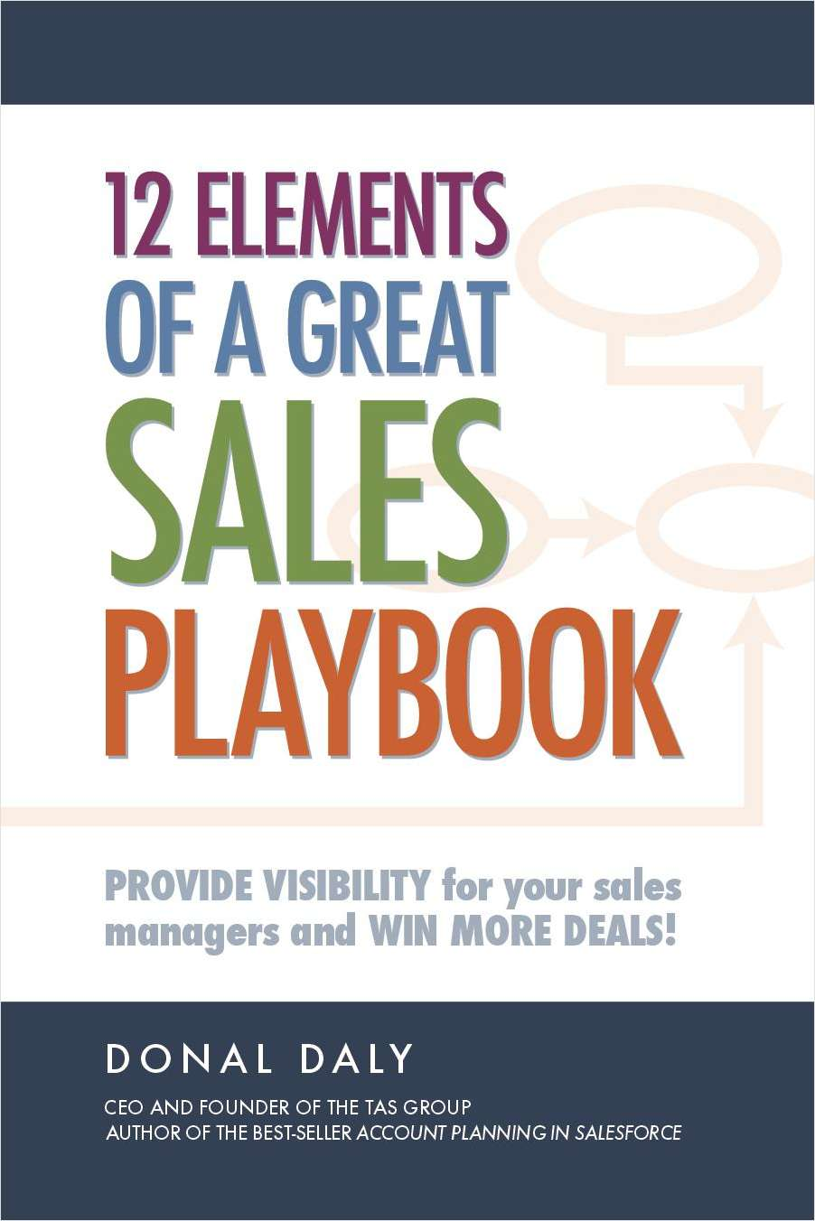 12 Elements of a Great Sales Playbook