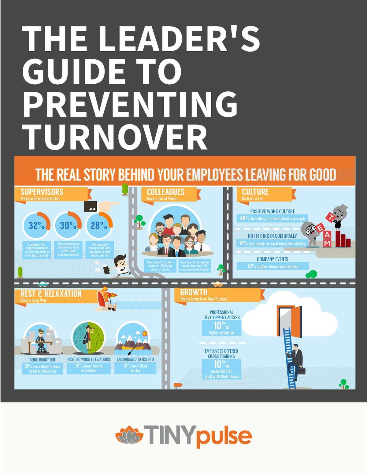 The Leader's Guide To Preventing Employee Turnover