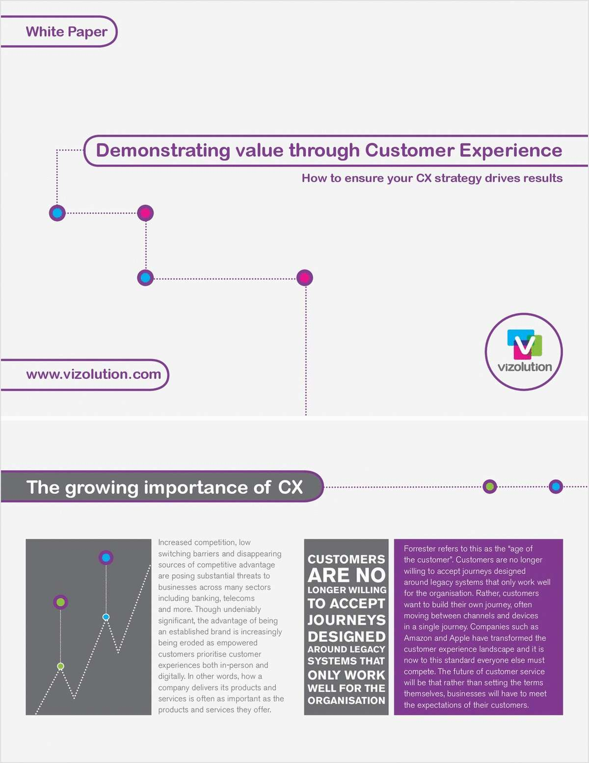 Demonstrating Value Through Customer Experience - UK