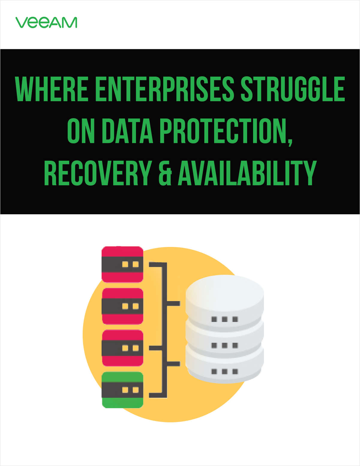 Where Enterprises Struggle on Data Protection, Recovery & Availability
