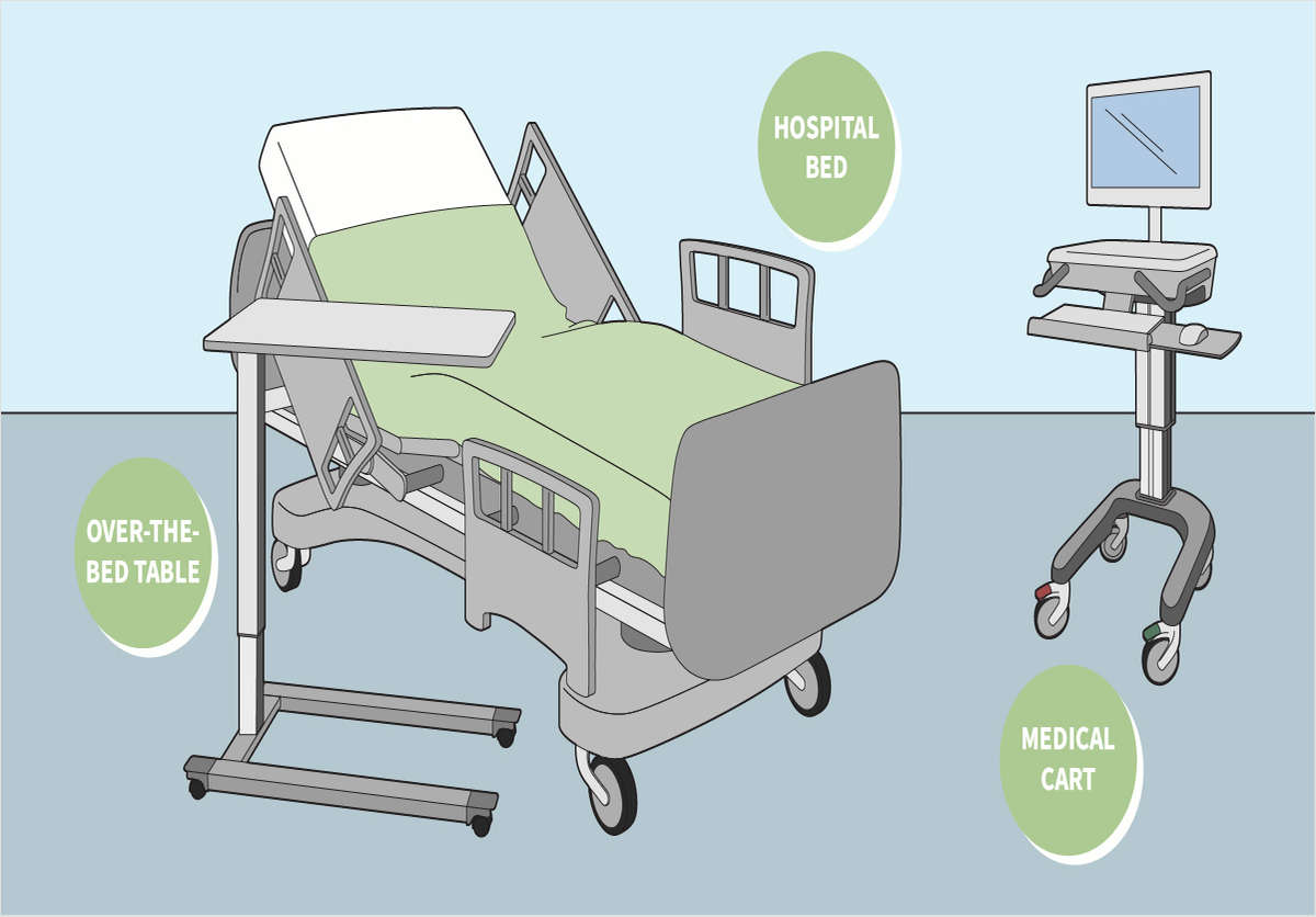 3 Ways Ergonomics Are Utilized in the Medical Field