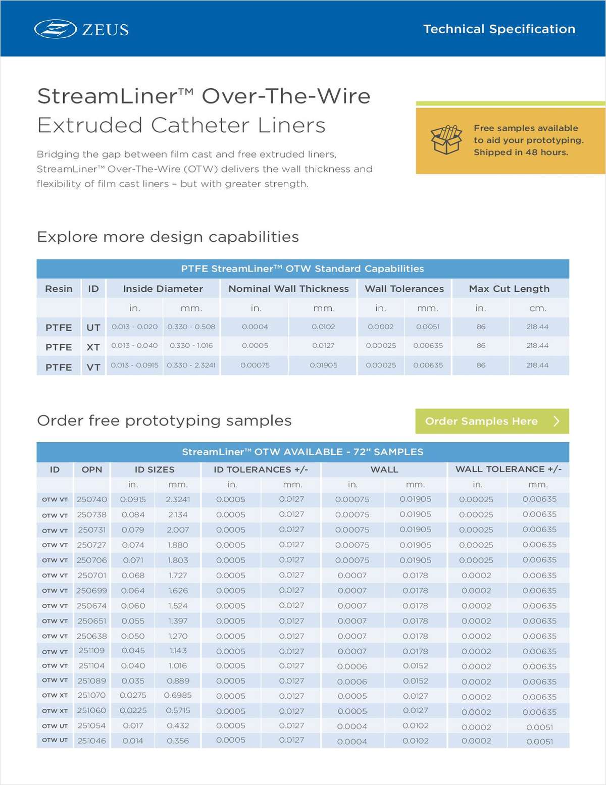Extruded Over-The-Wire, This New PTFE Catheter Liner Enables Medical Device Manufacturers to Develop Safer, Smoother and Stronger Catheters